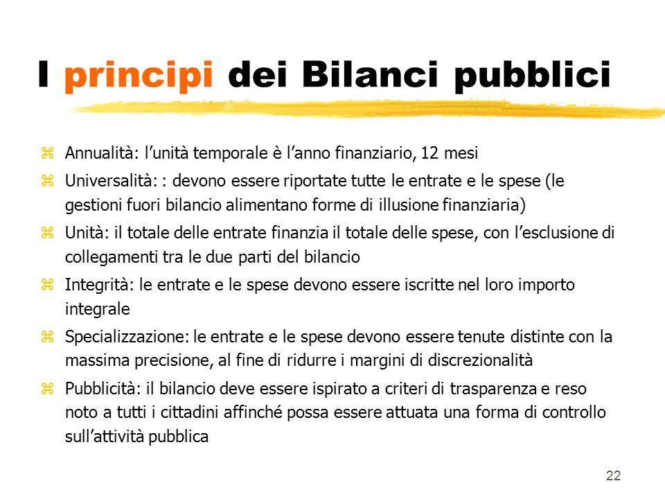 22 I principi dei Bilanci pubblici zAnnualità: l'unità temporale è l'anno finanziario, 12 mesi zUniversalità: : devono essere riportate tutte le entra