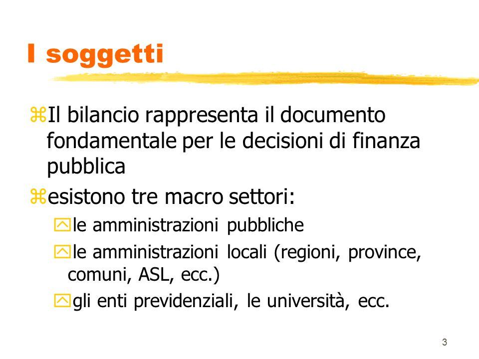 3 I soggetti zIl bilancio rappresenta il documento fondamentale per le decisioni di finanza pubblica zesistono tre macro settori: yle amministrazioni