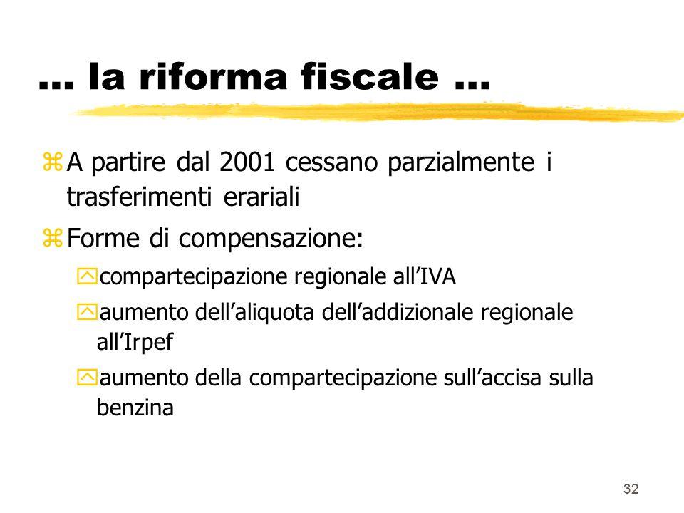 32 … la riforma fiscale... zA partire dal 2001 cessano parzialmente i trasferimenti erariali zForme di compensazione: ycompartecipazione regionale all