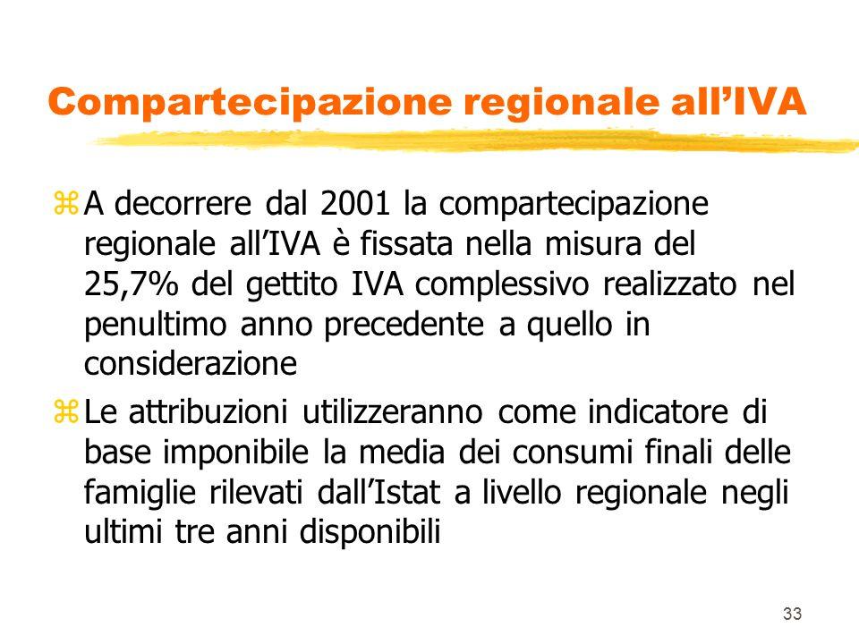 33 Compartecipazione regionale all'IVA zA decorrere dal 2001 la compartecipazione regionale all'IVA è fissata nella misura del 25,7% del gettito IVA complessivo realizzato nel penultimo anno precedente a quello in considerazione zLe attribuzioni utilizzeranno come indicatore di base imponibile la media dei consumi finali delle famiglie rilevati dall'Istat a livello regionale negli ultimi tre anni disponibili