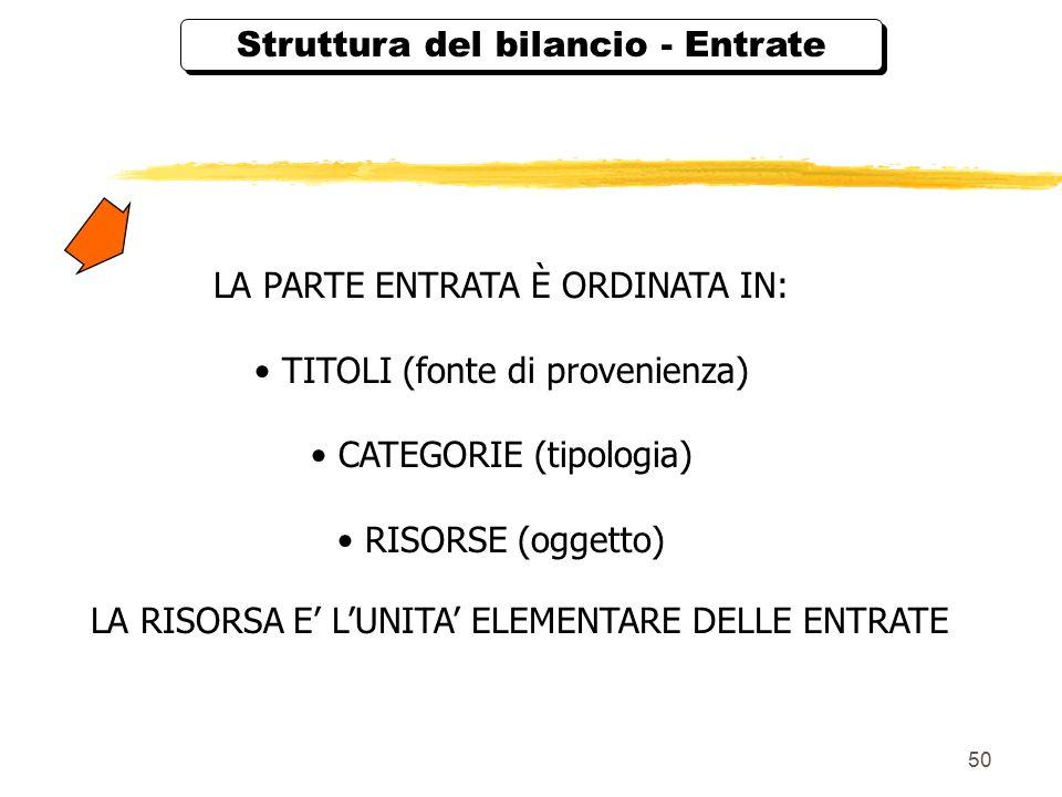 50 Struttura del bilancio - Entrate LA PARTE ENTRATA È ORDINATA IN: TITOLI (fonte di provenienza) CATEGORIE (tipologia) RISORSE (oggetto) LA RISORSA E' L'UNITA' ELEMENTARE DELLE ENTRATE