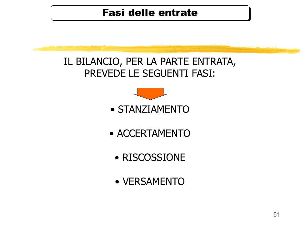 51 Fasi delle entrate IL BILANCIO, PER LA PARTE ENTRATA, PREVEDE LE SEGUENTI FASI: STANZIAMENTO ACCERTAMENTO RISCOSSIONE VERSAMENTO