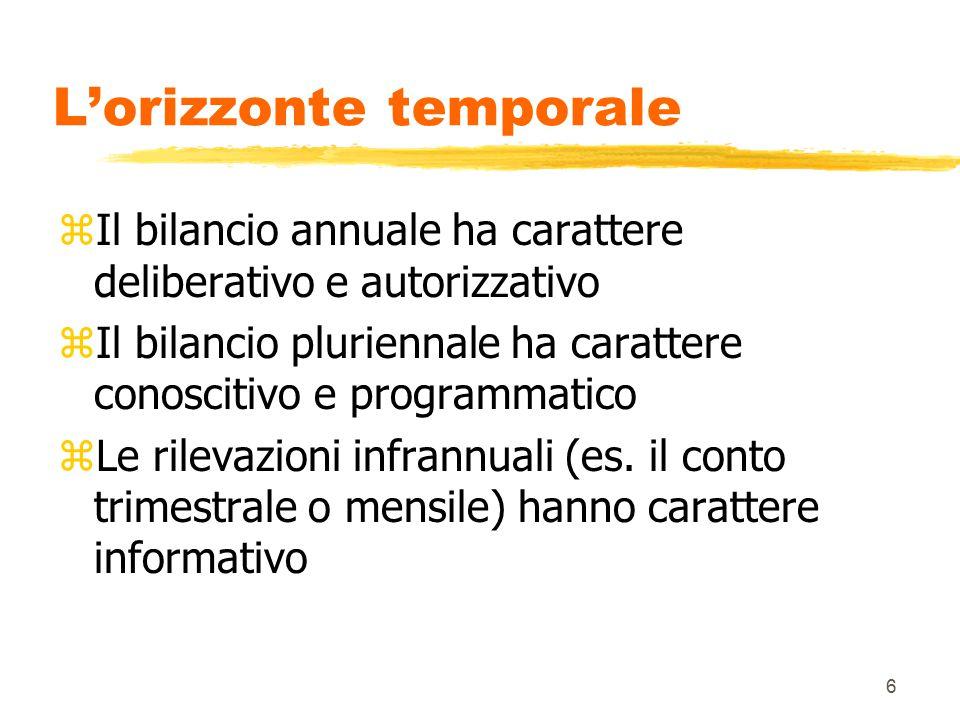 6 L'orizzonte temporale zIl bilancio annuale ha carattere deliberativo e autorizzativo zIl bilancio pluriennale ha carattere conoscitivo e programmatico zLe rilevazioni infrannuali (es.