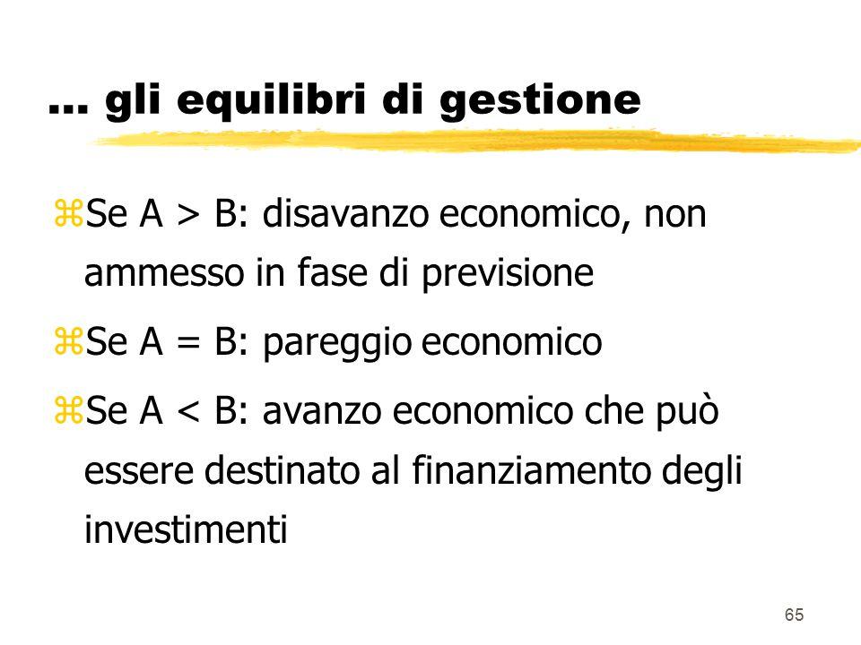 65 … gli equilibri di gestione zSe A > B: disavanzo economico, non ammesso in fase di previsione zSe A = B: pareggio economico zSe A < B: avanzo economico che può essere destinato al finanziamento degli investimenti