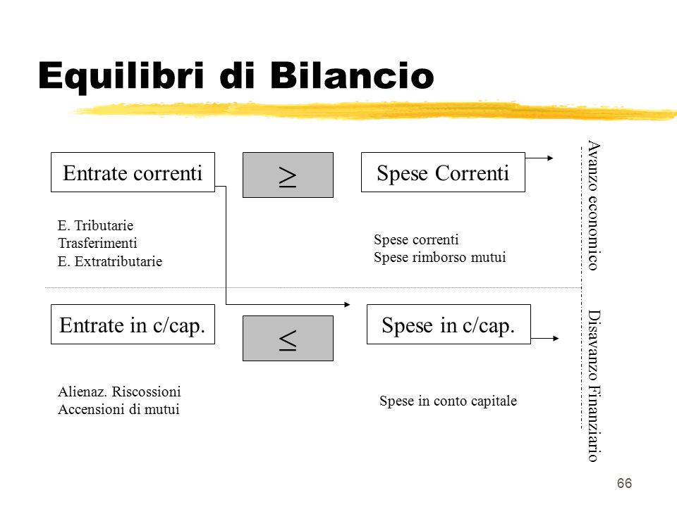 66 Equilibri di Bilancio Entrate correnti Entrate in c/cap.