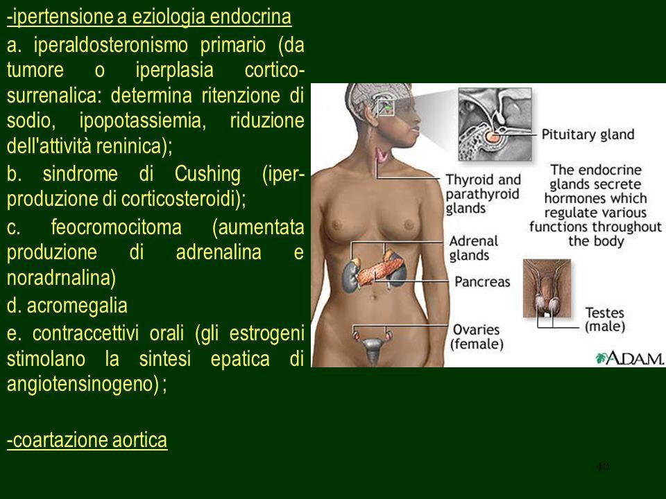 40 -ipertensione a eziologia endocrina a.