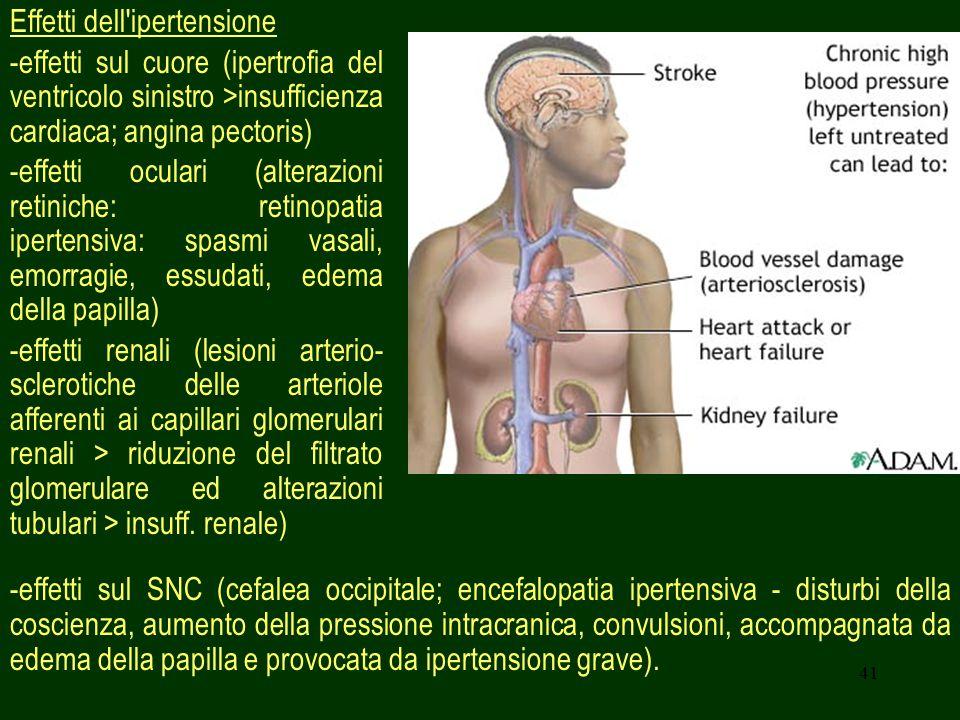 41 Effetti dell ipertensione -effetti sul cuore (ipertrofia del ventricolo sinistro >insufficienza cardiaca; angina pectoris) -effetti oculari (alterazioni retiniche: retinopatia ipertensiva: spasmi vasali, emorragie, essudati, edema della papilla) -effetti renali (lesioni arterio- sclerotiche delle arteriole afferenti ai capillari glomerulari renali > riduzione del filtrato glomerulare ed alterazioni tubulari > insuff.