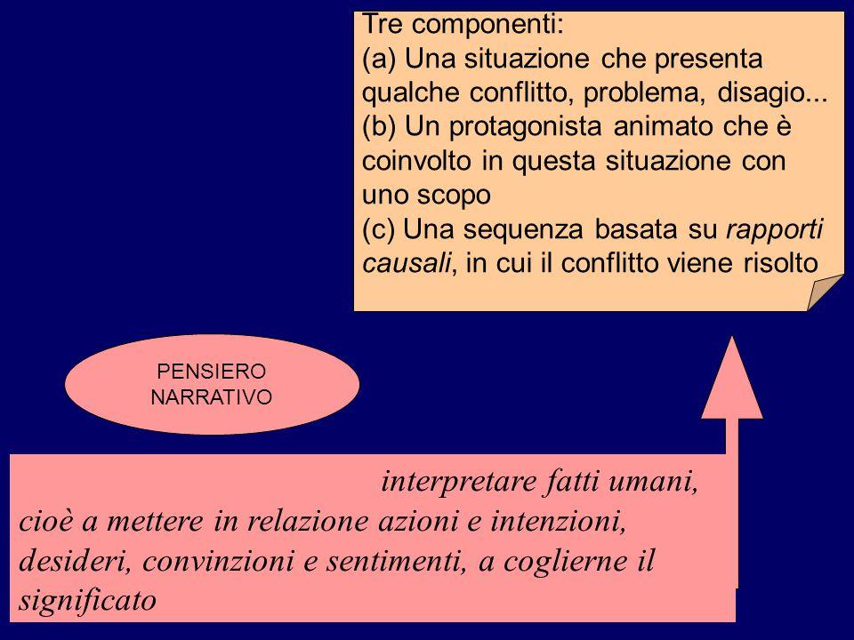 …comprensione di una storia Tre componenti: (a) Una situazione che presenta qualche conflitto, problema, disagio... (b) Un protagonista animato che è