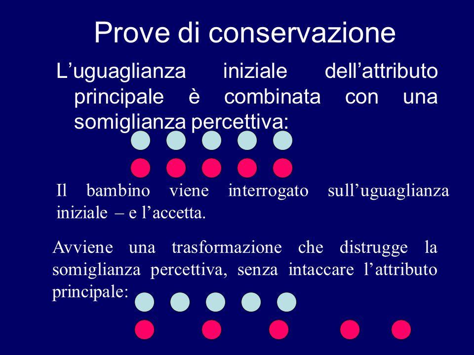 Prove di conservazione L'uguaglianza iniziale dell'attributo principale è combinata con una somiglianza percettiva: Il bambino viene interrogato sull'