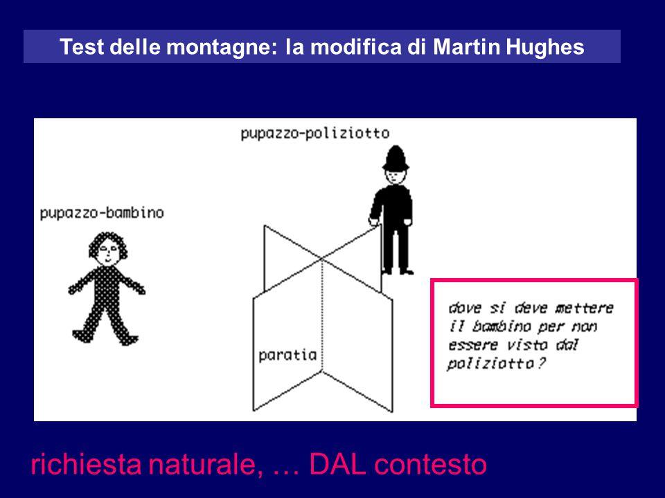 Test delle montagne: la modifica di Martin Hughes richiesta naturale, … DAL contesto