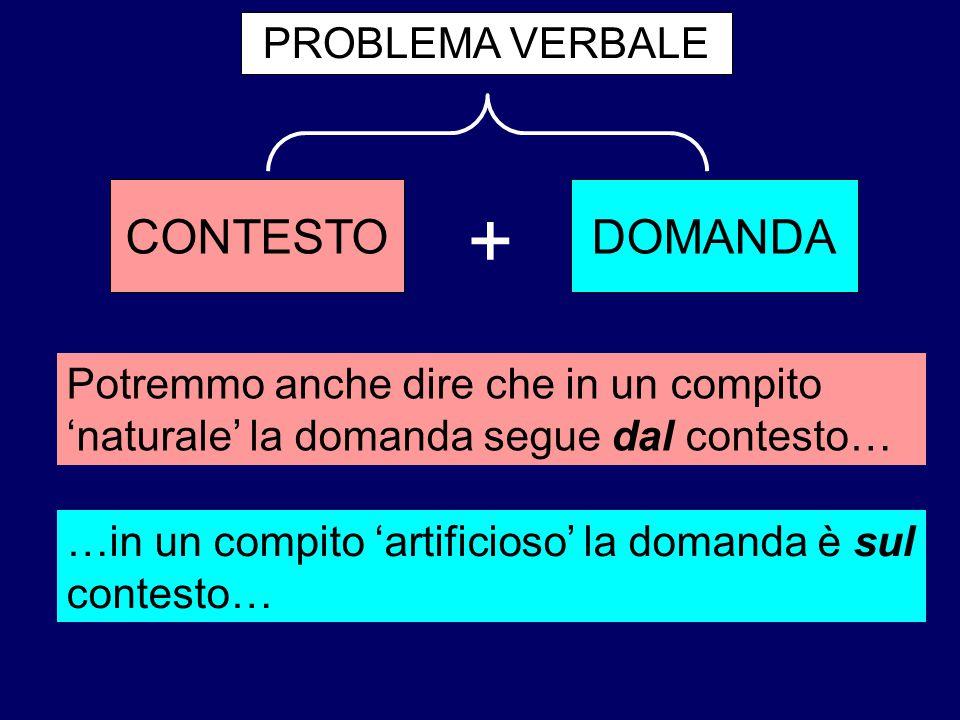 CONTESTODOMANDA + PROBLEMA VERBALE Potremmo anche dire che in un compito 'naturale' la domanda segue dal contesto… …in un compito 'artificioso' la domanda è sul contesto…