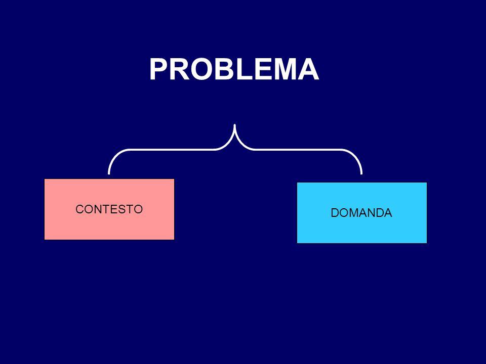 CONTESTO PROBLEMA VERBALE RAPPRESENTAZIONE conoscenza enciclopedica
