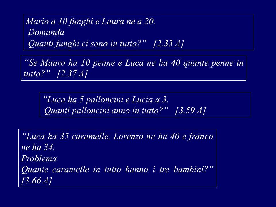 """Mario a 10 funghi e Laura ne a 20. Domanda Quanti funghi ci sono in tutto?"""" [2.33 A] """"Se Mauro ha 10 penne e Luca ne ha 40 quante penne in tutto?"""" [2."""