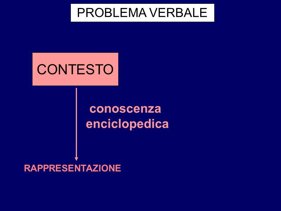 Qual è il ruolo di una storia in un problema verbale?