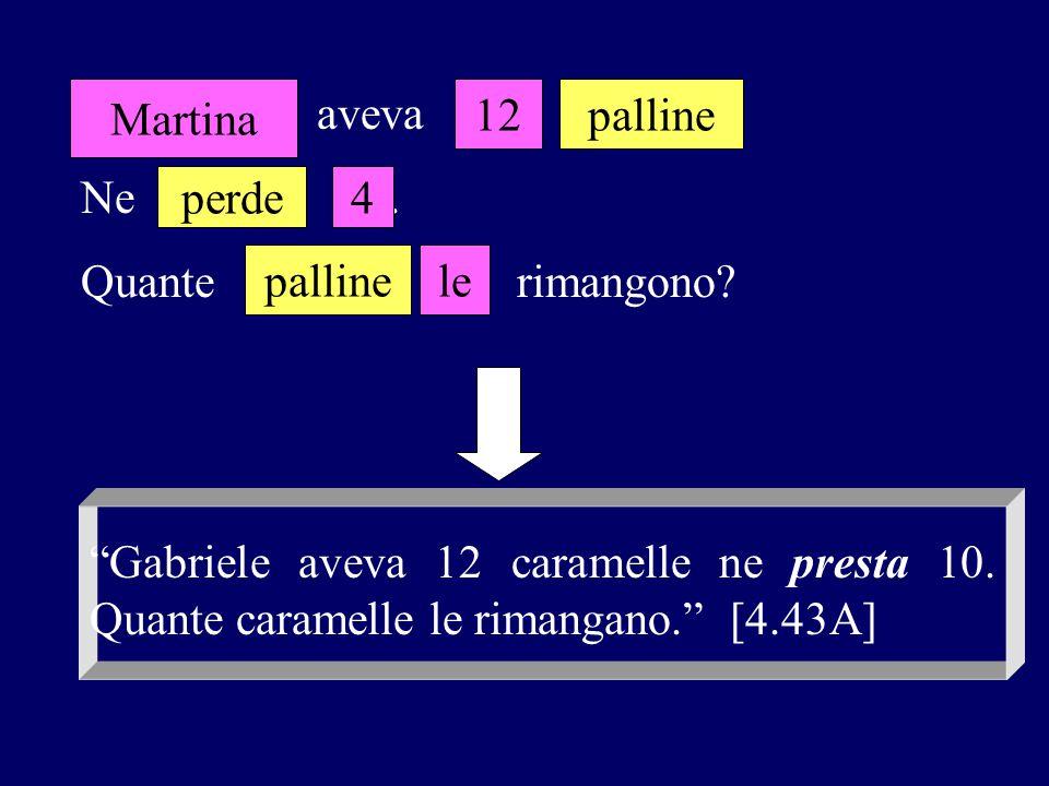 """""""Gabriele aveva 12 caramelle ne presta 10. Quante caramelle le rimangano."""" [4.43A] Francesco aveva 20 figurine. Ne regala 12. Quante figurine gli rima"""