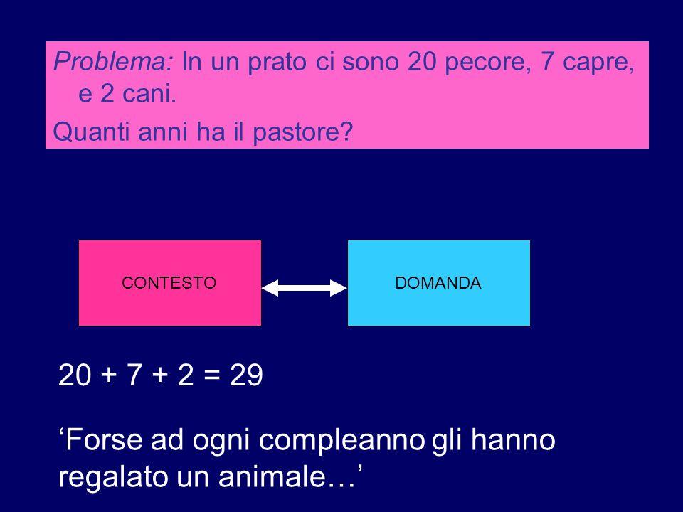CONTESTODOMANDA Problema: In un prato ci sono 20 pecore, 7 capre, e 2 cani. Quanti anni ha il pastore? 20 + 7 + 2 = 29 'Forse ad ogni compleanno gli h