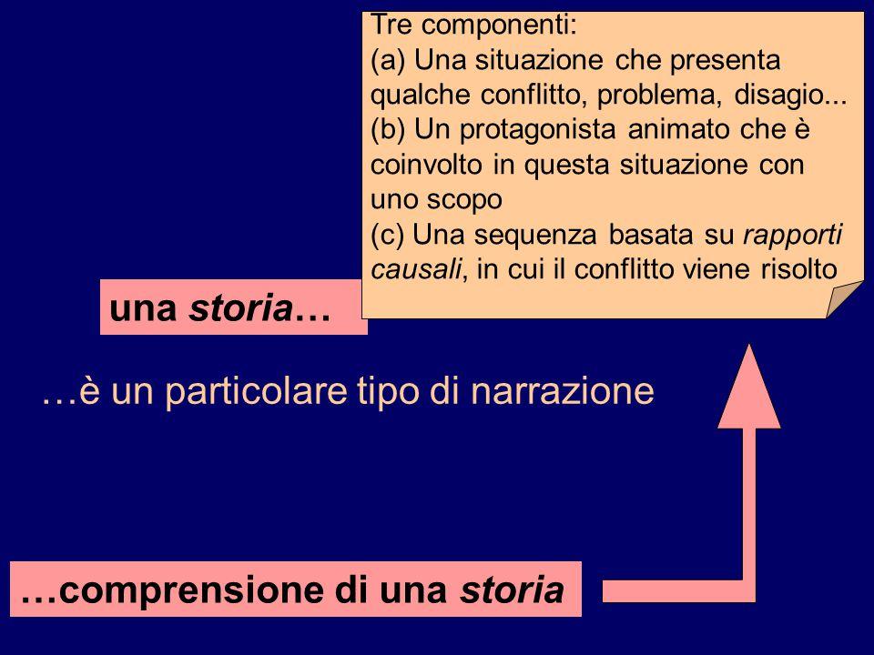 …comprensione di una storia una storia… Tre componenti: (a) Una situazione che presenta qualche conflitto, problema, disagio... (b) Un protagonista an