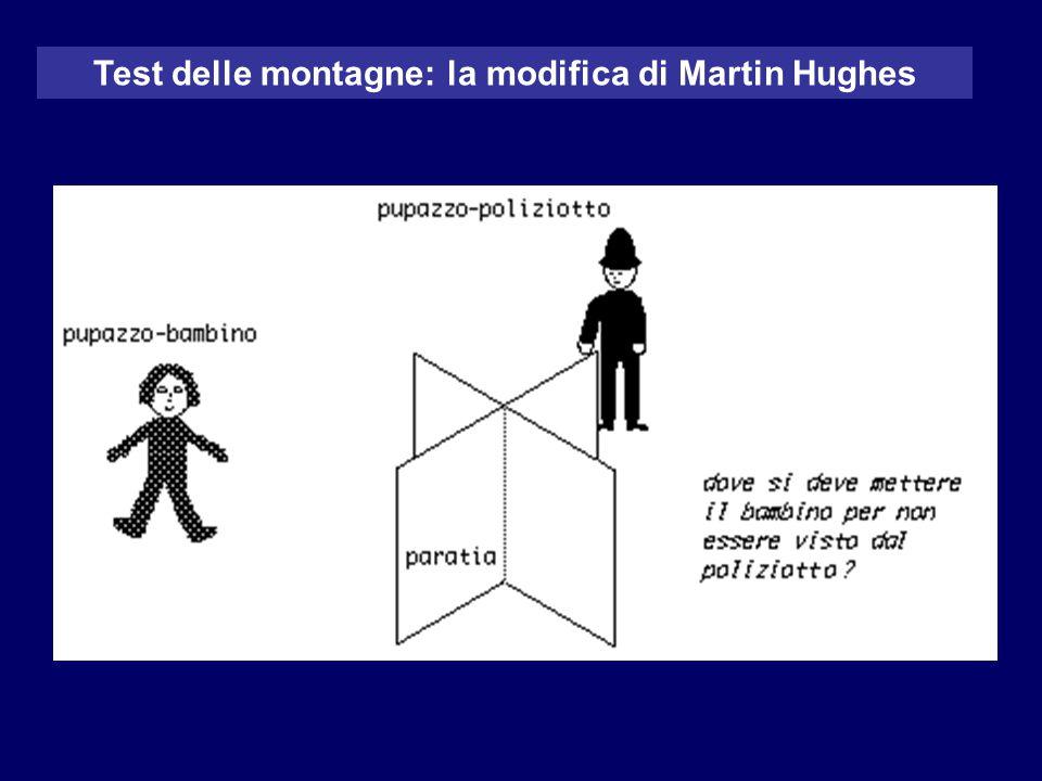 Test delle montagne: la modifica di Martin Hughes