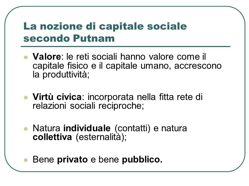 La nozione di capitale sociale secondo Putnam Valore: le reti sociali hanno valore come il capitale fisico e il capitale umano, accrescono la produttività; Virtù civica: incorporata nella fitta rete di relazioni sociali reciproche; Natura individuale (contatti) e natura collettiva (esternalità); Bene privato e bene pubblico.