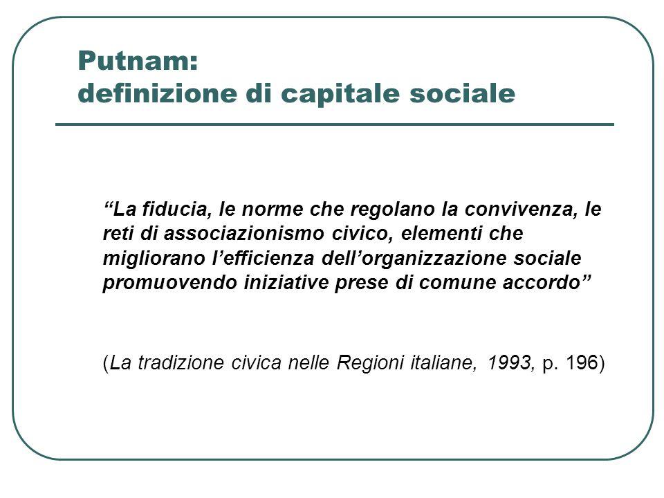 La nozione di capitale sociale secondo Putnam Capitale sociale = comunità.