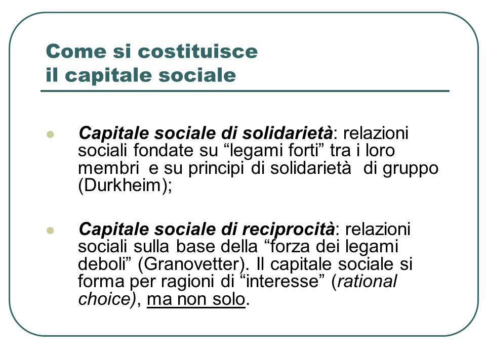 Come si costituisce il capitale sociale Capitale sociale di solidarietà: relazioni sociali fondate su legami forti tra i loro membri e su principi di solidarietà di gruppo (Durkheim); Capitale sociale di reciprocità: relazioni sociali sulla base della forza dei legami deboli (Granovetter).