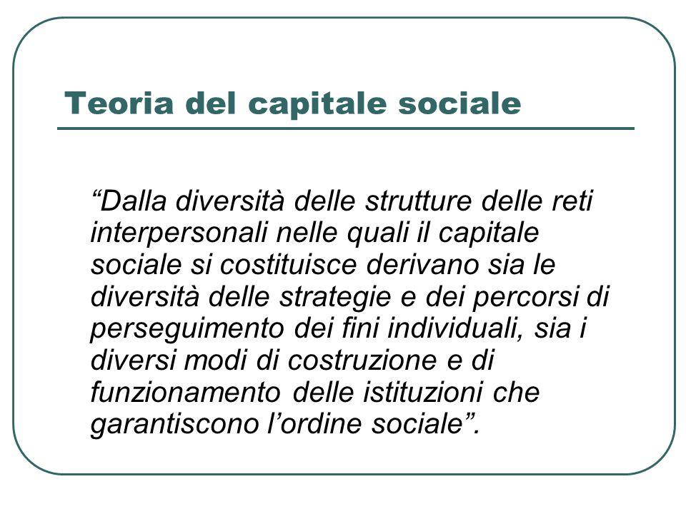 Teoria del capitale sociale Dalla diversità delle strutture delle reti interpersonali nelle quali il capitale sociale si costituisce derivano sia le diversità delle strategie e dei percorsi di perseguimento dei fini individuali, sia i diversi modi di costruzione e di funzionamento delle istituzioni che garantiscono l'ordine sociale .
