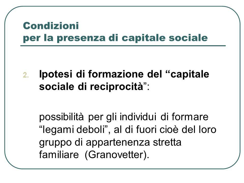 Condizioni per la presenza di capitale sociale 2.