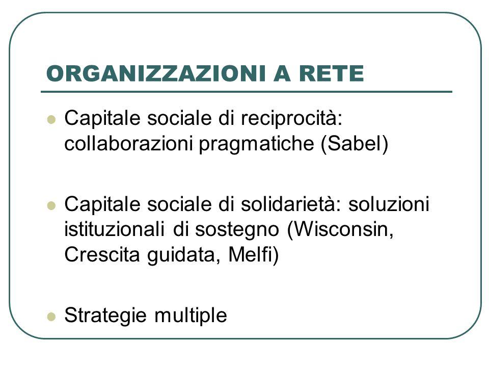 ORGANIZZAZIONI A RETE Capitale sociale di reciprocità: collaborazioni pragmatiche (Sabel) Capitale sociale di solidarietà: soluzioni istituzionali di sostegno (Wisconsin, Crescita guidata, Melfi) Strategie multiple