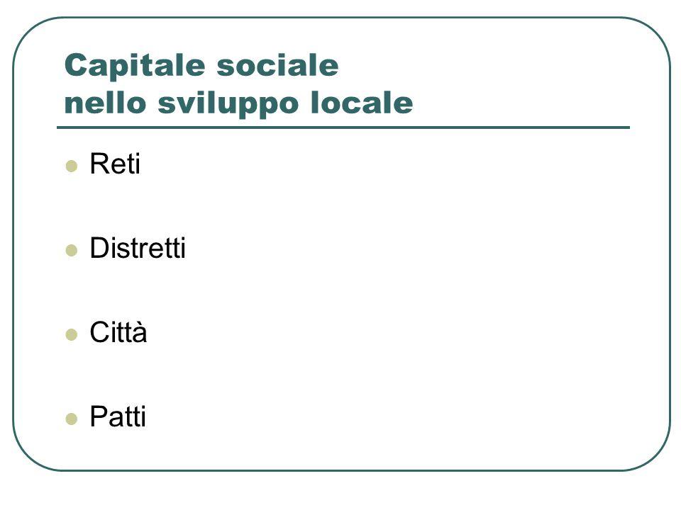 Capitale sociale nello sviluppo locale Reti Distretti Città Patti
