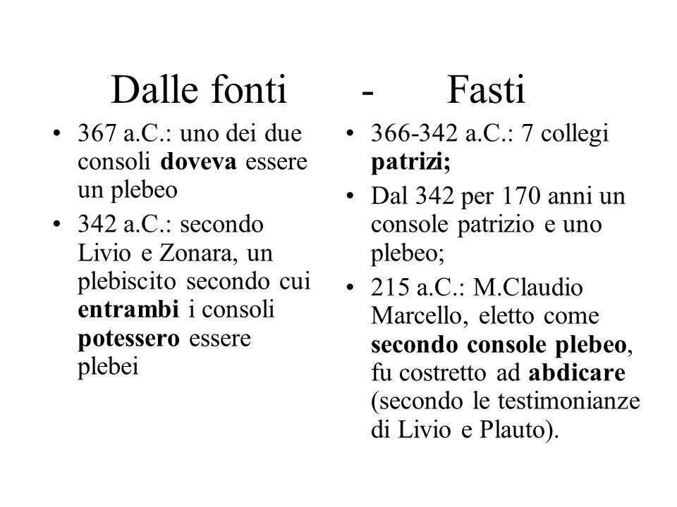 Dalle fonti - Fasti 367 a.C.: uno dei due consoli doveva essere un plebeo 342 a.C.: secondo Livio e Zonara, un plebiscito secondo cui entrambi i consoli potessero essere plebei 366-342 a.C.: 7 collegi patrizi; Dal 342 per 170 anni un console patrizio e uno plebeo; 215 a.C.: M.Claudio Marcello, eletto come secondo console plebeo, fu costretto ad abdicare (secondo le testimonianze di Livio e Plauto).