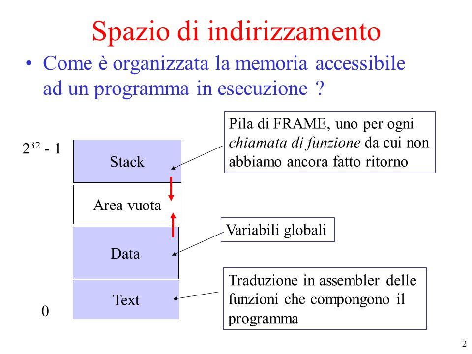 2 Text Data Stack Area vuota Traduzione in assembler delle funzioni che compongono il programma 0 2 32 - 1 Variabili globali Pila di FRAME, uno per ogni chiamata di funzione da cui non abbiamo ancora fatto ritorno Spazio di indirizzamento Come è organizzata la memoria accessibile ad un programma in esecuzione
