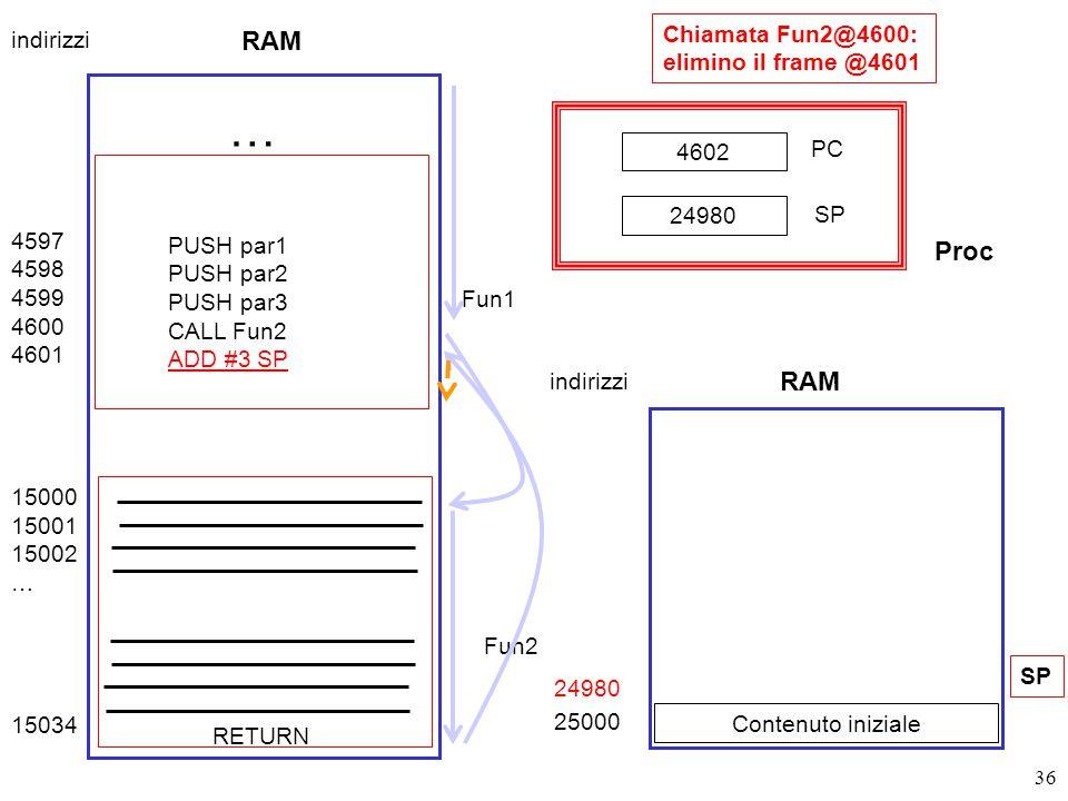 36 Chiamata Fun2@4600: elimino il frame @4601 RAM 4597 4598 4599 4600 4601 15000 15001 15002 … 15034 Fun1 Fun2 RETURN … PUSH par1 PUSH par2 PUSH par3 CALL Fun2 ADD #3 SP indirizzi 24980 25000 Contenuto iniziale SP 4602 PC SP 24980 RAM indirizzi Proc