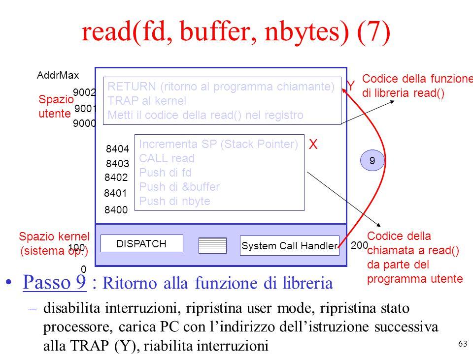 63 Spazio kernel (sistema op.) Spazio utente DISPATCH System Call Handler Codice della funzione di libreria read() Codice della chiamata a read() da parte del programma utente Incrementa SP (Stack Pointer) CALL read Push di fd Push di &buffer Push di nbyte RETURN (ritorno al programma chiamante) TRAP al kernel Metti il codice della read() nel registro 9 read(fd, buffer, nbytes) (7) Passo 9 : Ritorno alla funzione di libreria –disabilita interruzioni, ripristina user mode, ripristina stato processore, carica PC con l'indirizzo dell'istruzione successiva alla TRAP (Y), riabilita interruzioni 0 AddrMax X Y 8400 8401 8402 8403 8404 9000 9001 9002 100 200