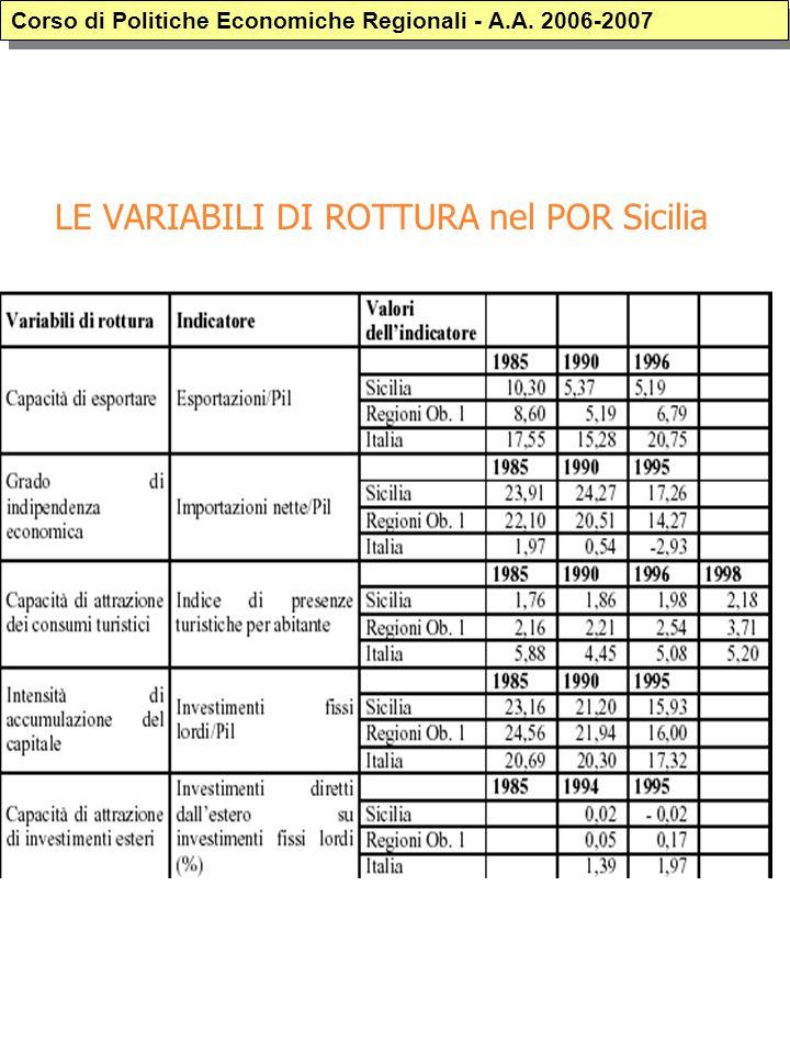 LE VARIABILI DI ROTTURA nel POR Sicilia Corso di Politiche Economiche Regionali - A.A. 2006-2007
