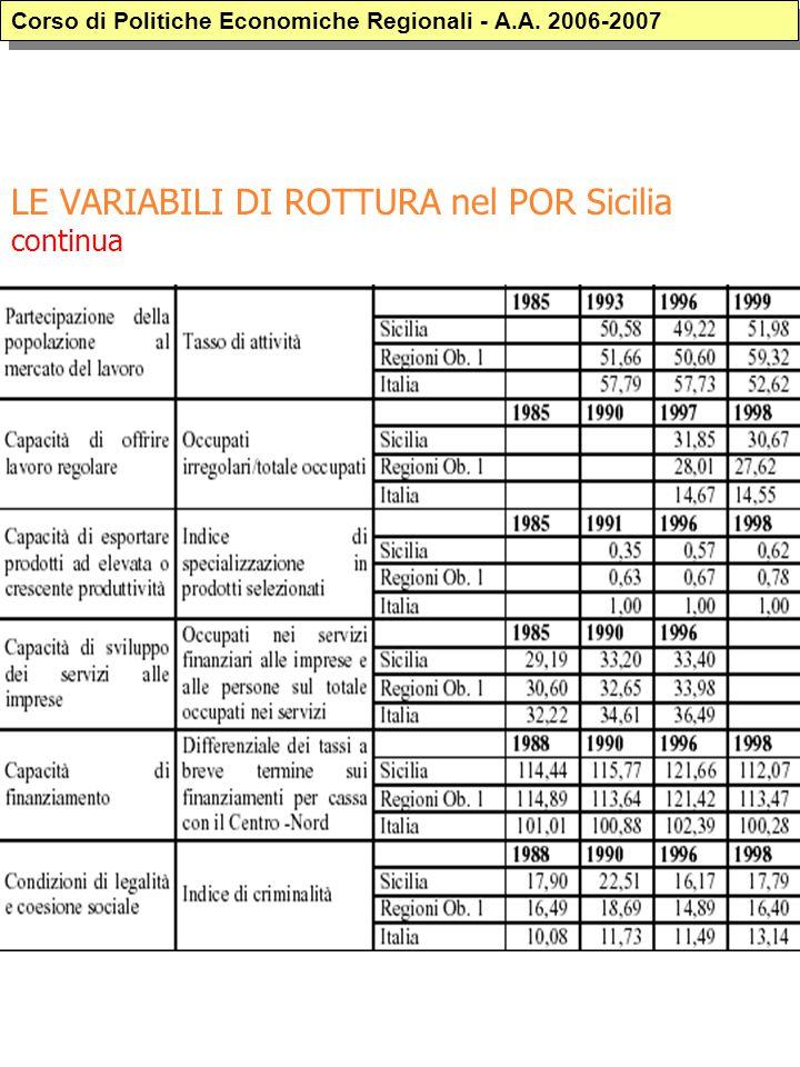 LE VARIABILI DI ROTTURA nel POR Sicilia continua Corso di Politiche Economiche Regionali - A.A. 2006-2007