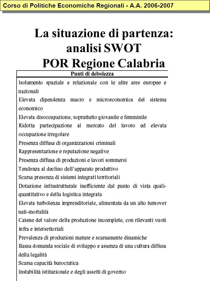 La situazione di partenza: analisi SWOT POR Regione Calabria Corso di Politiche Economiche Regionali - A.A. 2006-2007
