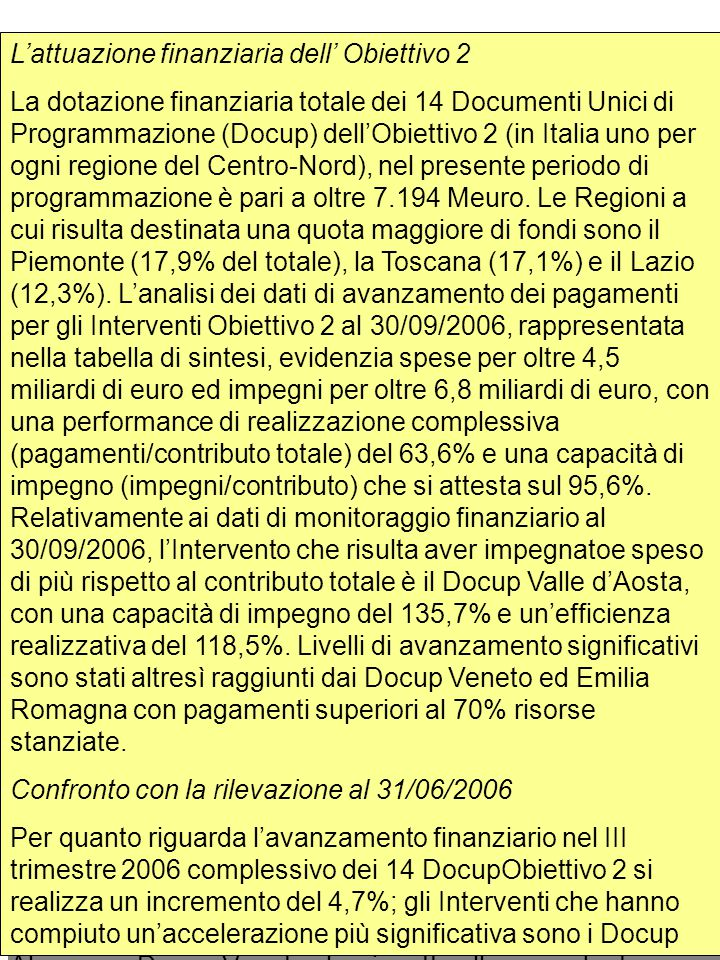 L'attuazione finanziaria dell' Obiettivo 2 La dotazione finanziaria totale dei 14 Documenti Unici di Programmazione (Docup) dell'Obiettivo 2 (in Itali
