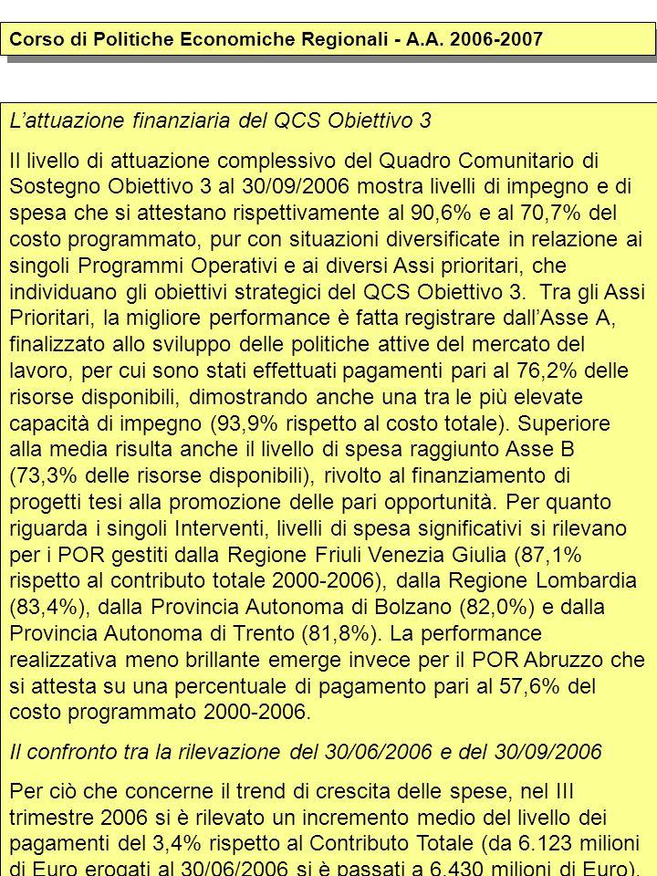 L'attuazione finanziaria del QCS Obiettivo 3 Il livello di attuazione complessivo del Quadro Comunitario di Sostegno Obiettivo 3 al 30/09/2006 mostra
