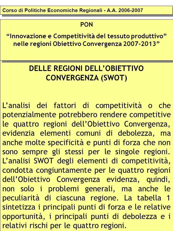 ANALISI DEI PUNTI DI FORZA E DI DEBOLEZZA DELLE REGIONI DELL'OBIETTIVO CONVERGENZA (SWOT) L'analisi dei fattori di competitività o che potenzialmente