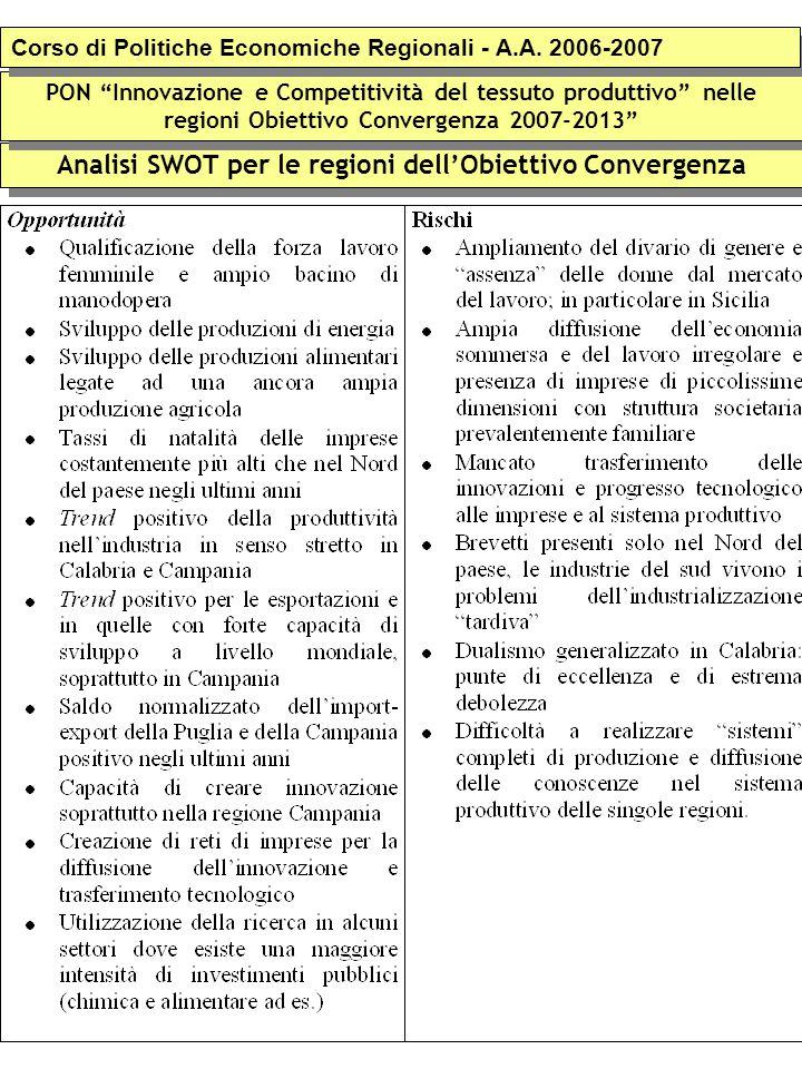 """Analisi SWOT per le regioni dell'Obiettivo Convergenza PON """"Innovazione e Competitività del tessuto produttivo"""" nelle regioni Obiettivo Convergenza 20"""