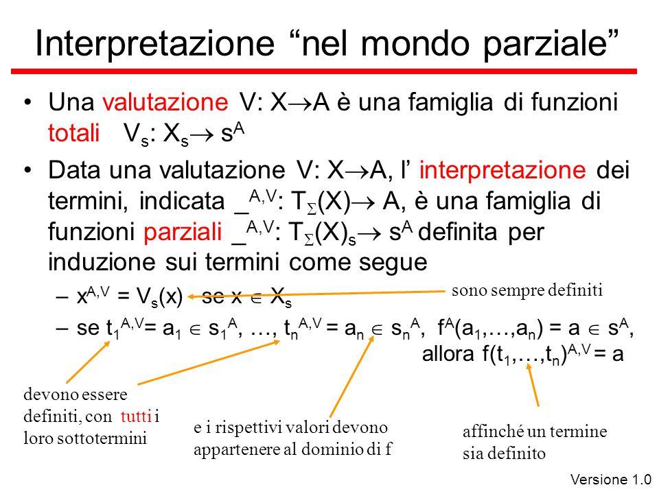Versione 1.0 Interpretazione nel mondo parziale Una valutazione V: X  A è una famiglia di funzioni totali V s : X s  s A Data una valutazione V: X  A, l' interpretazione dei termini, indicata _ A,V : T  (X)  A, è una famiglia di funzioni parziali _ A,V : T  (X) s  s A definita per induzione sui termini come segue –x A,V = V s (x) se x  X s –se t 1 A,V = a 1  s 1 A, …, t n A,V = a n  s n A, f A (a 1,…,a n ) = a  s A, allora f(t 1,…,t n ) A,V = a affinché un termine sia definito e i rispettivi valori devono appartenere al dominio di f devono essere definiti, con tutti i loro sottotermini sono sempre definiti