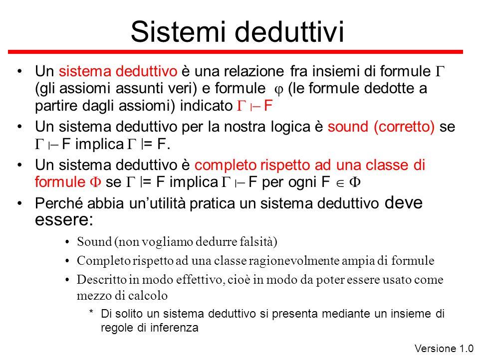 Versione 1.0 Sistemi deduttivi Un sistema deduttivo è una relazione fra insiemi di formule  (gli assiomi assunti veri) e formule  (le formule dedotte a partire dagli assiomi) indicato    F Un sistema deduttivo per la nostra logica è sound (corretto) se    F implica  | = F.