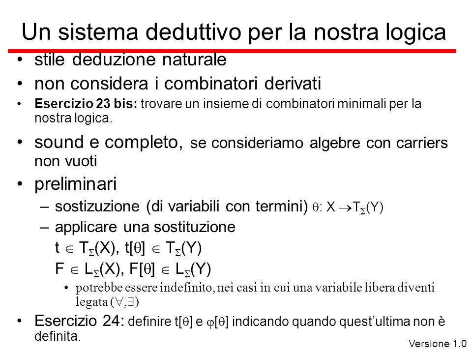 Versione 1.0 Un sistema deduttivo per la nostra logica stile deduzione naturale non considera i combinatori derivati Esercizio 23 bis: trovare un insieme di combinatori minimali per la nostra logica.