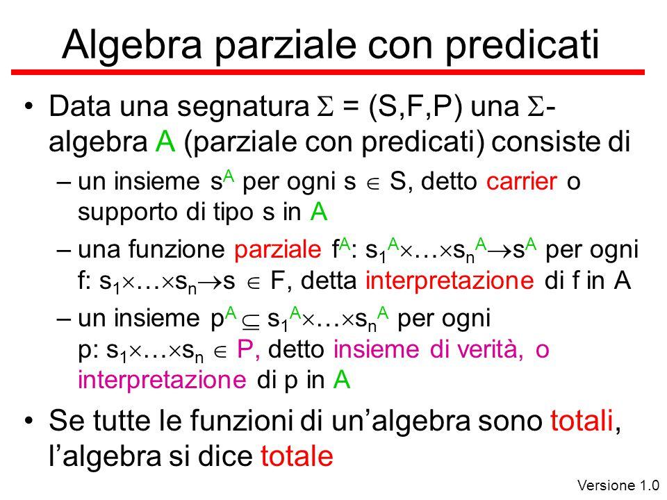 Versione 1.0 Algebra parziale con predicati Data una segnatura  = (S,F,P) una  - algebra A (parziale con predicati) consiste di –un insieme s A per ogni s  S, detto carrier o supporto di tipo s in A –una funzione parziale f A : s 1 A  …  s n A  s A per ogni f: s 1  …  s n  s  F, detta interpretazione di f in A –un insieme p A  s 1 A  …  s n A per ogni p: s 1  …  s n  P, detto insieme di verità, o interpretazione di p in A Se tutte le funzioni di un'algebra sono totali, l'algebra si dice totale