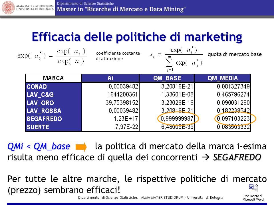 Dipartimento di Scienze Statistiche, ALMA MATER STUDIORUM – Università di Bologna Il modello stimato con metodo SUR presenta una migliore capacità di adattamento rispetto agli altri due modelli, in base al criterio di Schwarz Test di Schwarz (SBC) a confronto - 2