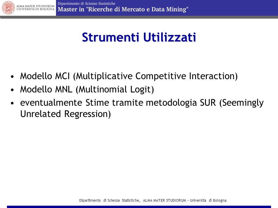 Dipartimento di Scienze Statistiche, ALMA MATER STUDIORUM – Università di Bologna Strumenti Utilizzati Modello MCI (Multiplicative Competitive Interaction) Modello MNL (Multinomial Logit) eventualmente Stime tramite metodologia SUR (Seemingly Unrelated Regression)