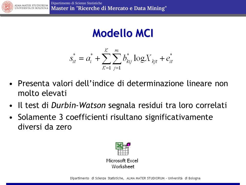 Dipartimento di Scienze Statistiche, ALMA MATER STUDIORUM – Università di Bologna Modello MCI Presenta valori dell'indice di determinazione lineare non molto elevati Il test di Durbin-Watson segnala residui tra loro correlati Solamente 3 coefficienti risultano significativamente diversi da zero