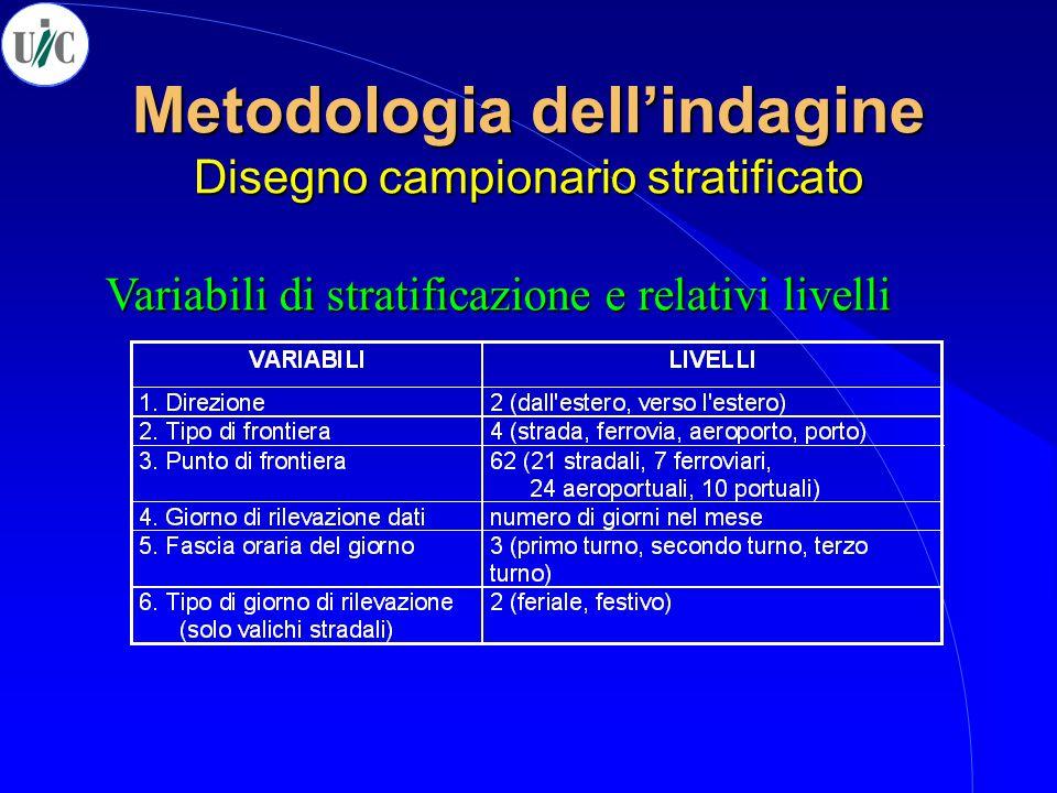 Metodologia dell'indagine Disegno campionario stratificato Variabili di stratificazione e relativi livelli