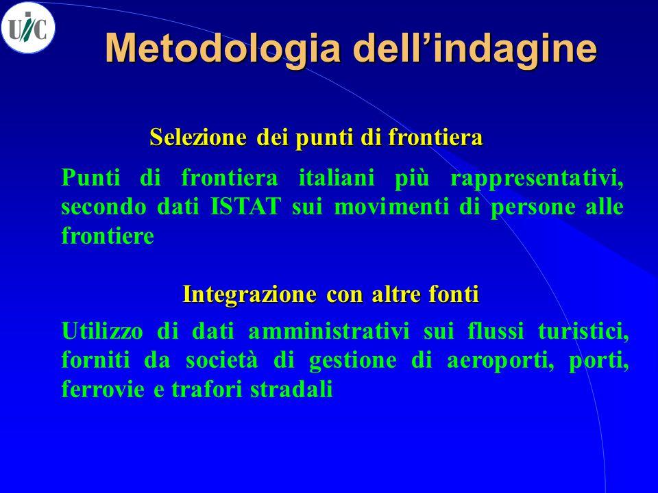 Punti di frontiera italiani più rappresentativi, secondo dati ISTAT sui movimenti di persone alle frontiere Metodologia dell'indagine Selezione dei pu