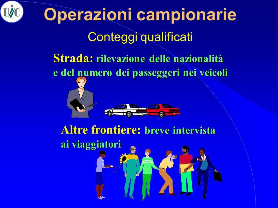 Strada: rilevazione delle nazionalità e del numero dei passeggeri nei veicoli Altre frontiere: breve intervista ai viaggiatori Operazioni campionarie